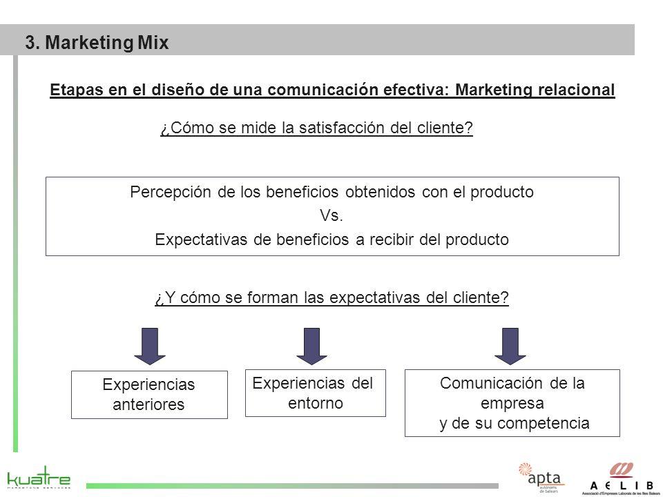 Etapas en el diseño de una comunicación efectiva: Marketing relacional ¿Cómo se mide la satisfacción del cliente.
