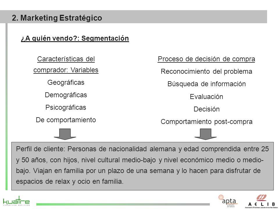 Etapas en el diseño de una comunicación efectiva: Promoción Marketing Táctico – Conjunto de incentivos, generalmente a corto plazo, diseñados para estimular rápidamente, y/o en mayor medida, la compra de determinados productos/servicios por los consumidores o los comerciantes.