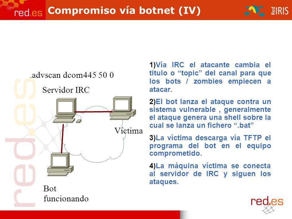 Bot funcionando Víctima Servidor IRC Compromiso vía botnet (IV) 1)Vía IRC el atacante cambia el titulo o topic del canal para que los bots / zombies empiecen a atacar.