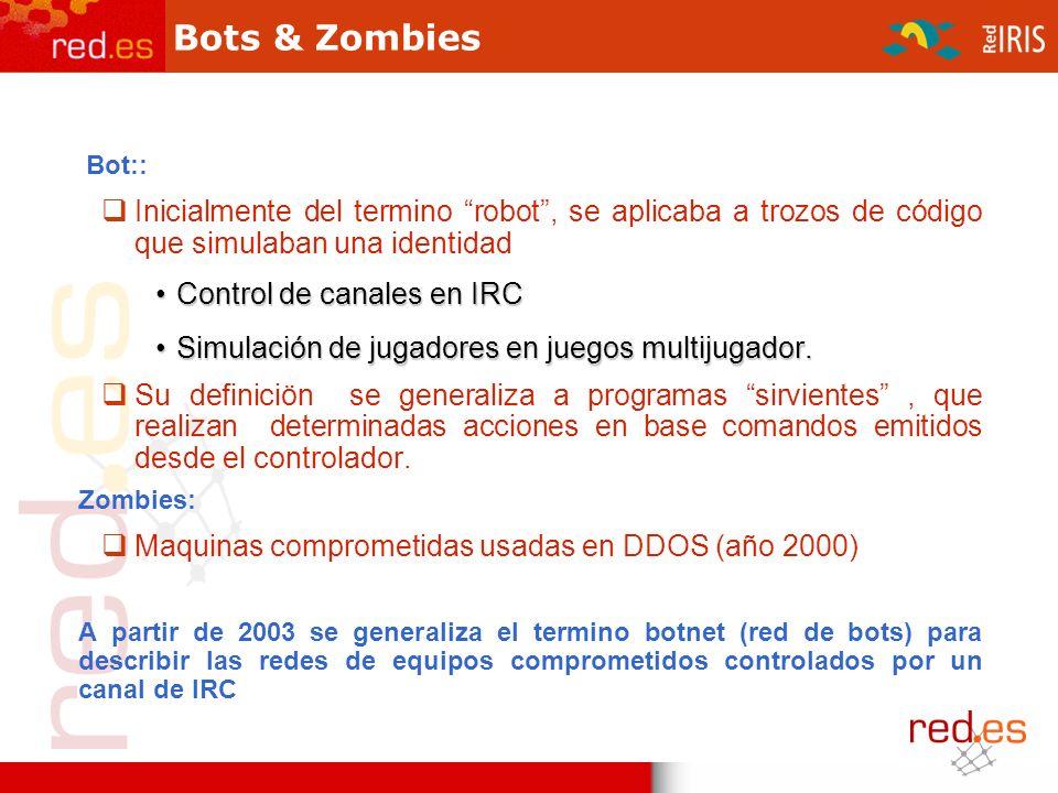 Bot:: Inicialmente del termino robot, se aplicaba a trozos de código que simulaban una identidad Control de canales en IRCControl de canales en IRC Simulación de jugadores en juegos multijugador.Simulación de jugadores en juegos multijugador.