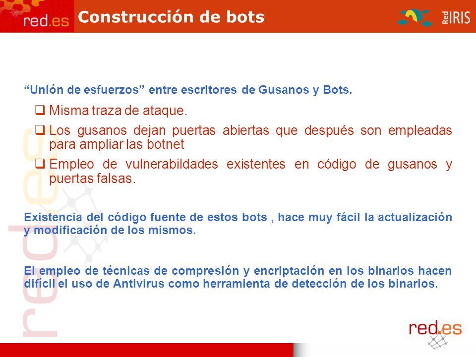 Construcción de bots Unión de esfuerzos entre escritores de Gusanos y Bots.