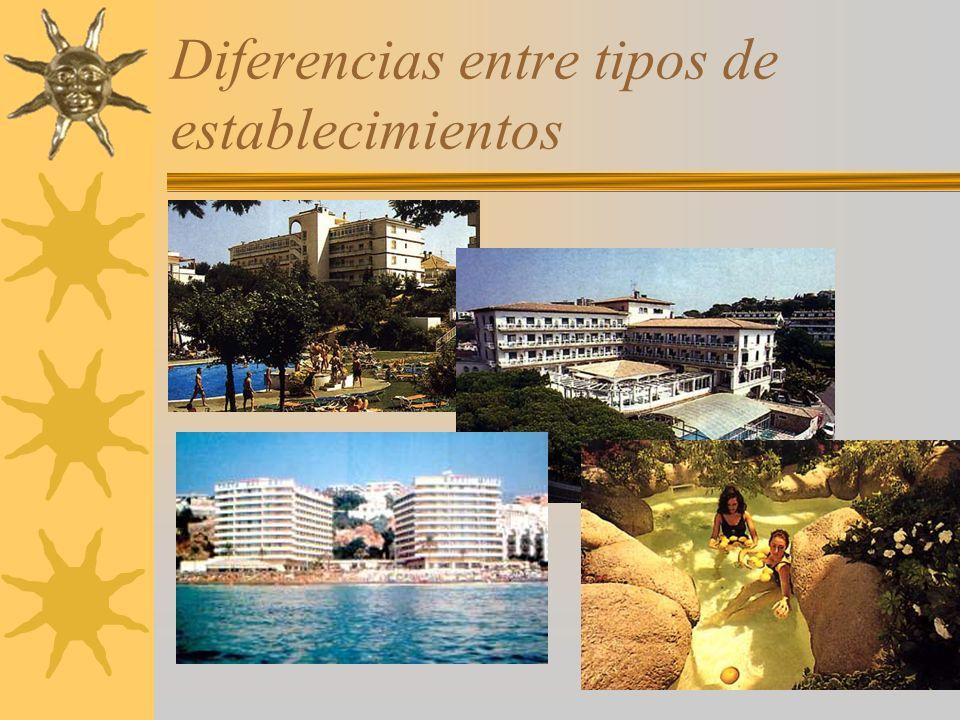 DIFERENCIAS Balnearios Agua Minero Medicinal Salud & Belleza Agua Tratada Thalasoterapia Agua de mar