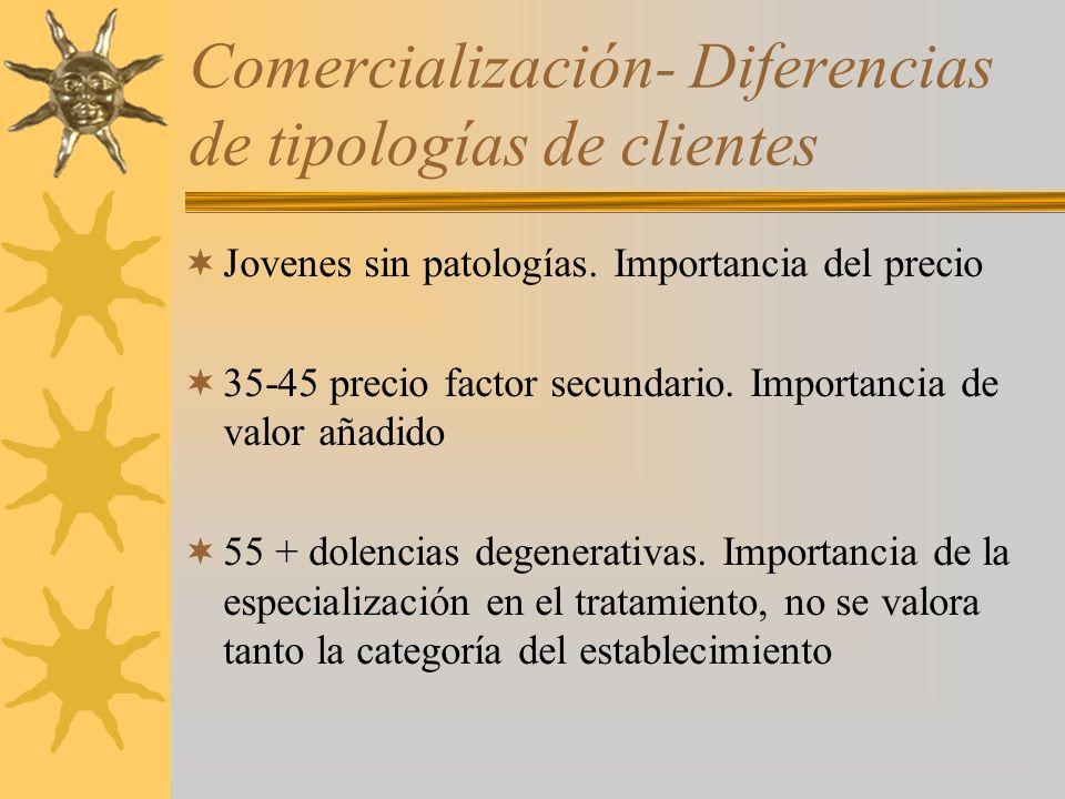 Comercialización- Diferencias de tipologías de clientes Cliente Empresa.