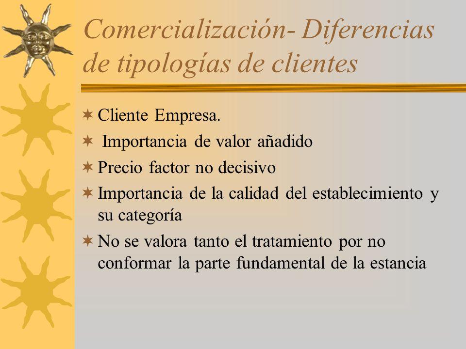 Comercialización- Diferencias de tipologías de clientes Señoras. Colectivo médico Celebraciones