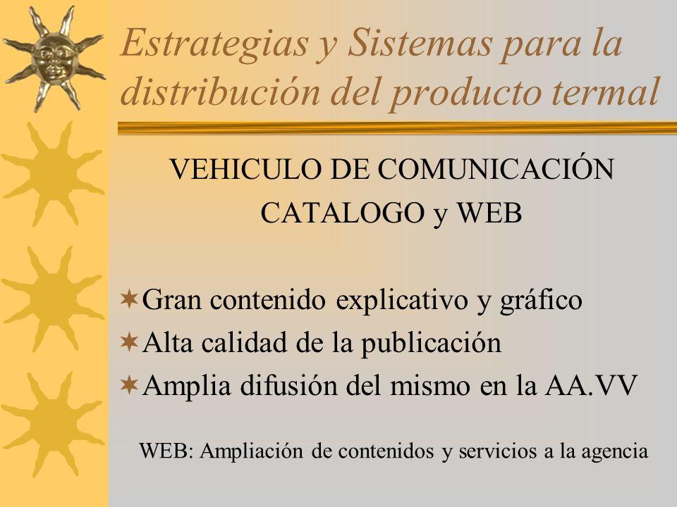 COMUNICACIÓN Internet como elemento INFORMATIVO Información 24 horas/ 365 dias Acuerdos con portales de viajes Acuerdos con plataformas digitales www.nextel.travel www.nextelonline.es