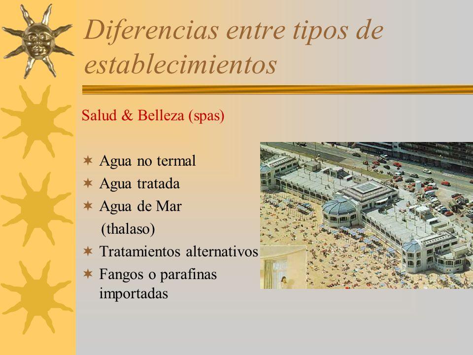 Diferencias entre tipos de establecimientos TALASOTERAPIA Agua de Mar Establecimiento Junto al mar Comida con relación al mar Tratamientos con sales, algas, etc