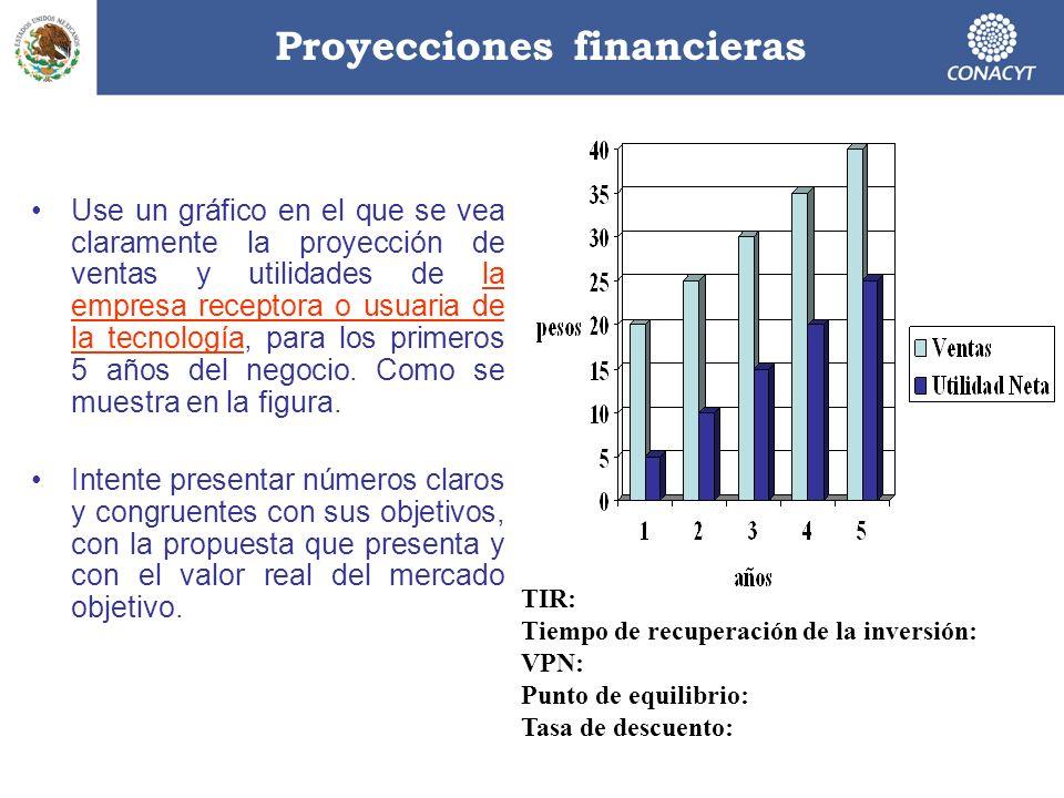 Proyecciones financieras Use un gráfico en el que se vea claramente la proyección de ventas y utilidades de la empresa receptora o usuaria de la tecno