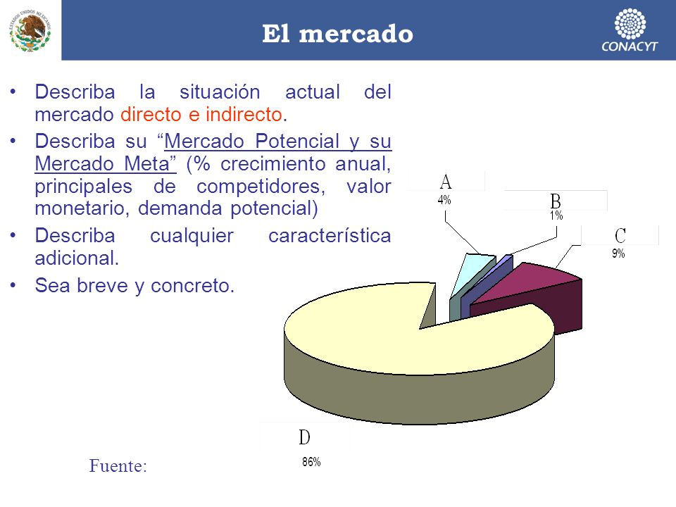 El mercado Describa la situación actual del mercado directo e indirecto. Describa su Mercado Potencial y su Mercado Meta (% crecimiento anual, princip