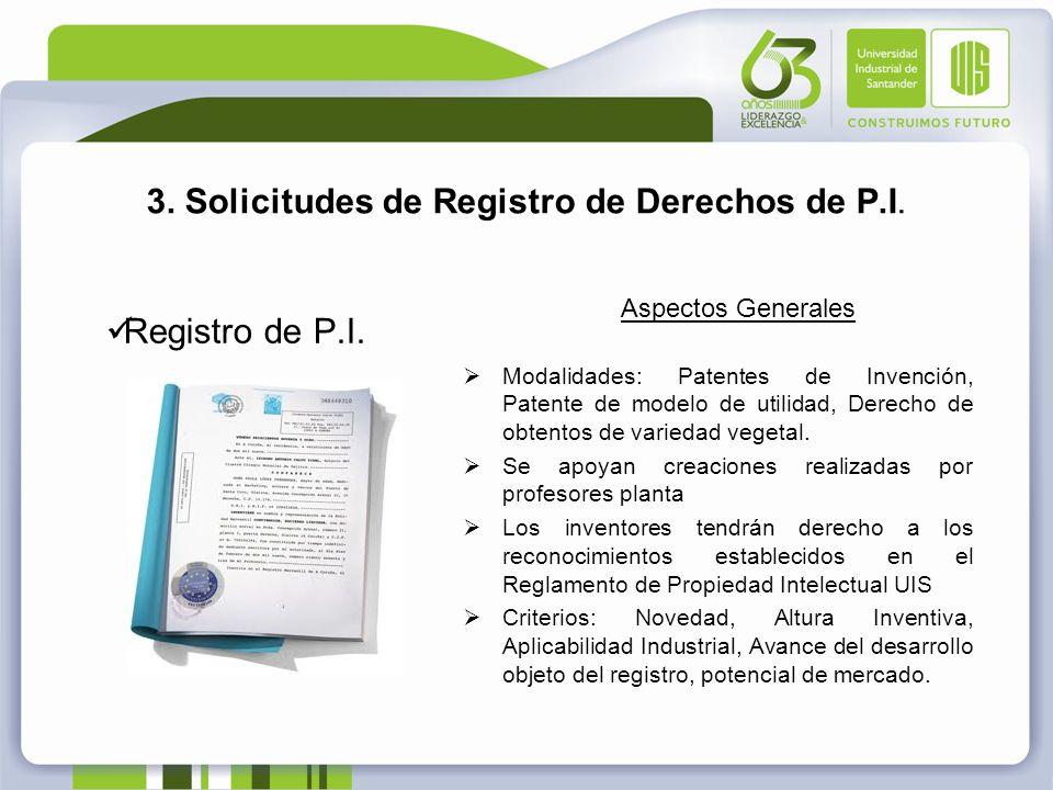 3. Solicitudes de Registro de Derechos de P.I. Registro de P.I. Aspectos Generales Modalidades: Patentes de Invención, Patente de modelo de utilidad,