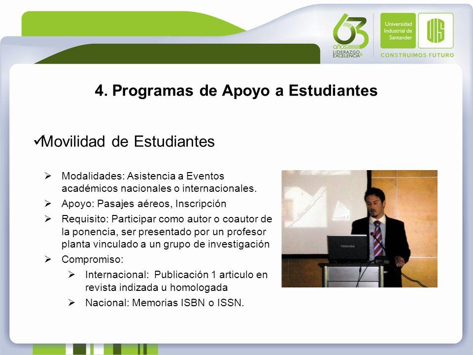 4. Programas de Apoyo a Estudiantes Movilidad de Estudiantes Modalidades: Asistencia a Eventos académicos nacionales o internacionales. Apoyo: Pasajes