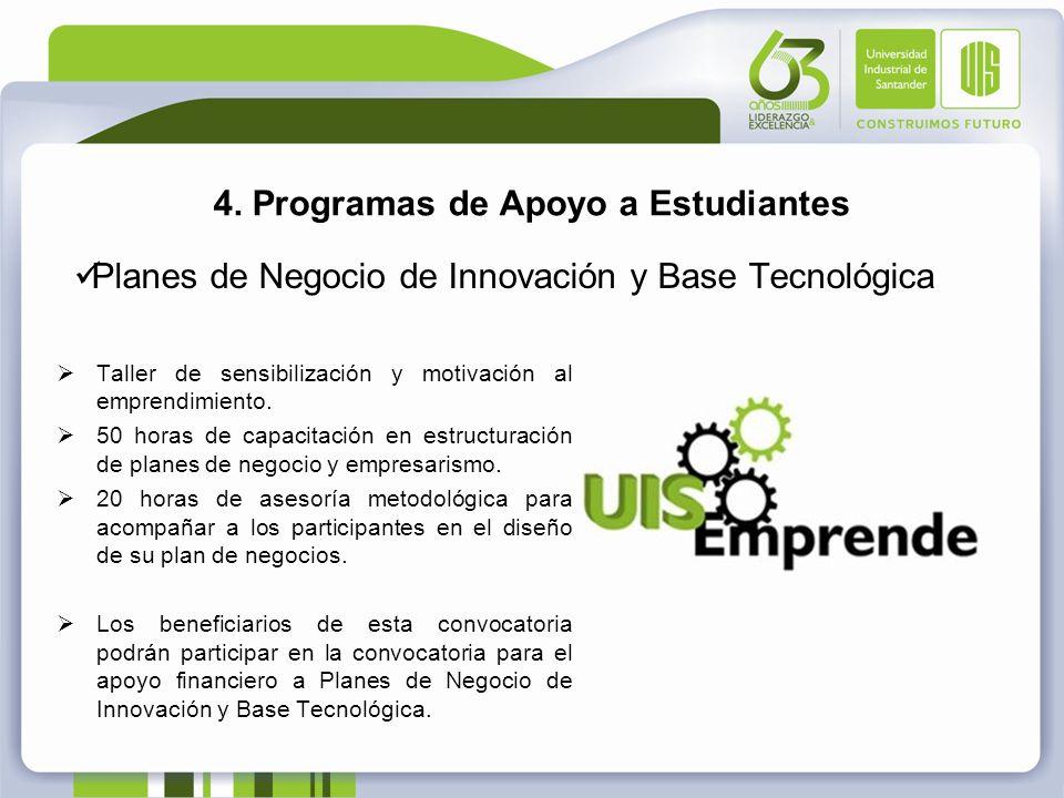 4. Programas de Apoyo a Estudiantes Planes de Negocio de Innovación y Base Tecnológica Taller de sensibilización y motivación al emprendimiento. 50 ho