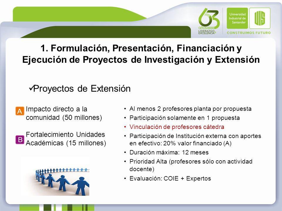 1. Formulación, Presentación, Financiación y Ejecución de Proyectos de Investigación y Extensión Proyectos de Extensión Al menos 2 profesores planta p