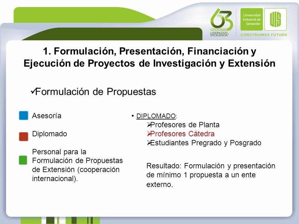1. Formulación, Presentación, Financiación y Ejecución de Proyectos de Investigación y Extensión Formulación de Propuestas DIPLOMADO : Profesores de P