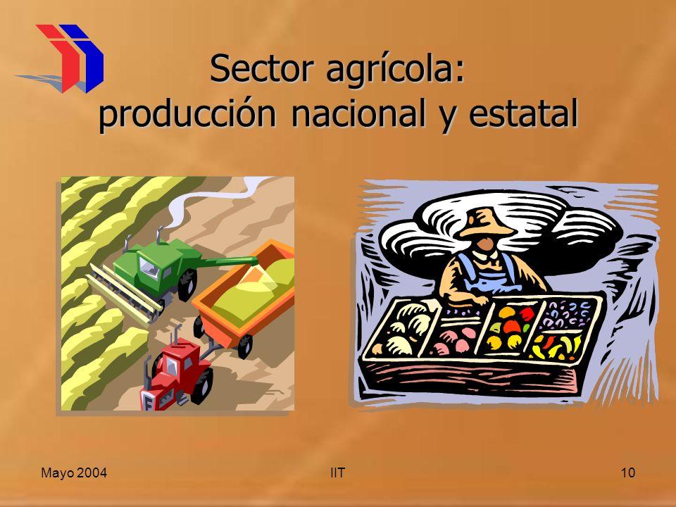 Mayo 2004IIT10 Sector agrícola: producción nacional y estatal