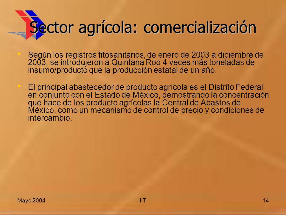 Mayo 2004IIT14 Sector agrícola: comercialización Según los registros fitosanitarios, de enero de 2003 a diciembre de 2003, se introdujeron a Quintana Roo 4 veces más toneladas de insumo/producto que la producción estatal de un año.