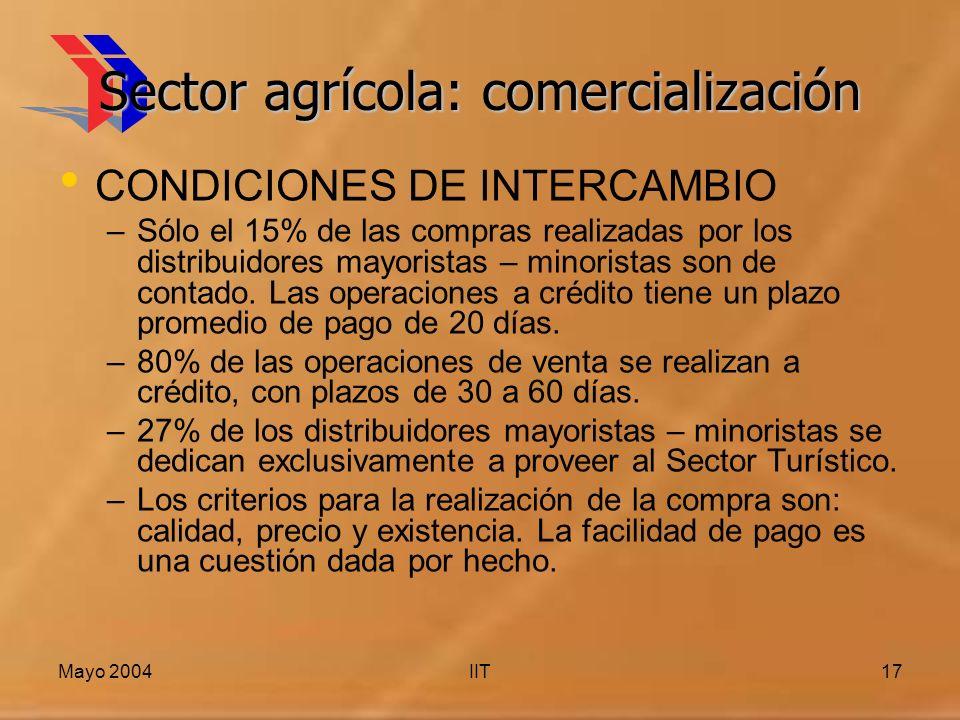 Mayo 2004IIT17 Sector agrícola: comercialización CONDICIONES DE INTERCAMBIO –Sólo el 15% de las compras realizadas por los distribuidores mayoristas – minoristas son de contado.