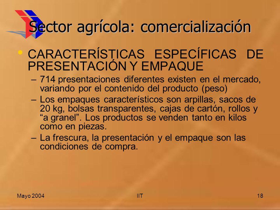 Mayo 2004IIT18 Sector agrícola: comercialización CARACTERÍSTICAS ESPECÍFICAS DE PRESENTACIÓN Y EMPAQUE –714 presentaciones diferentes existen en el me