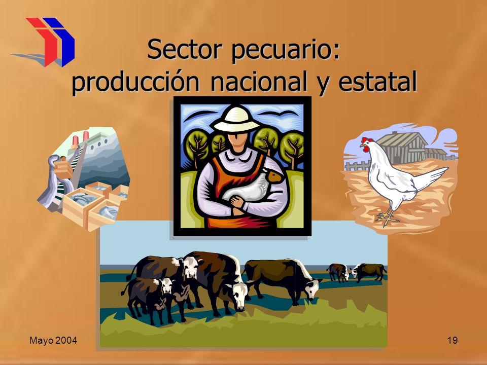 Mayo 2004IIT19 Sector pecuario: producción nacional y estatal
