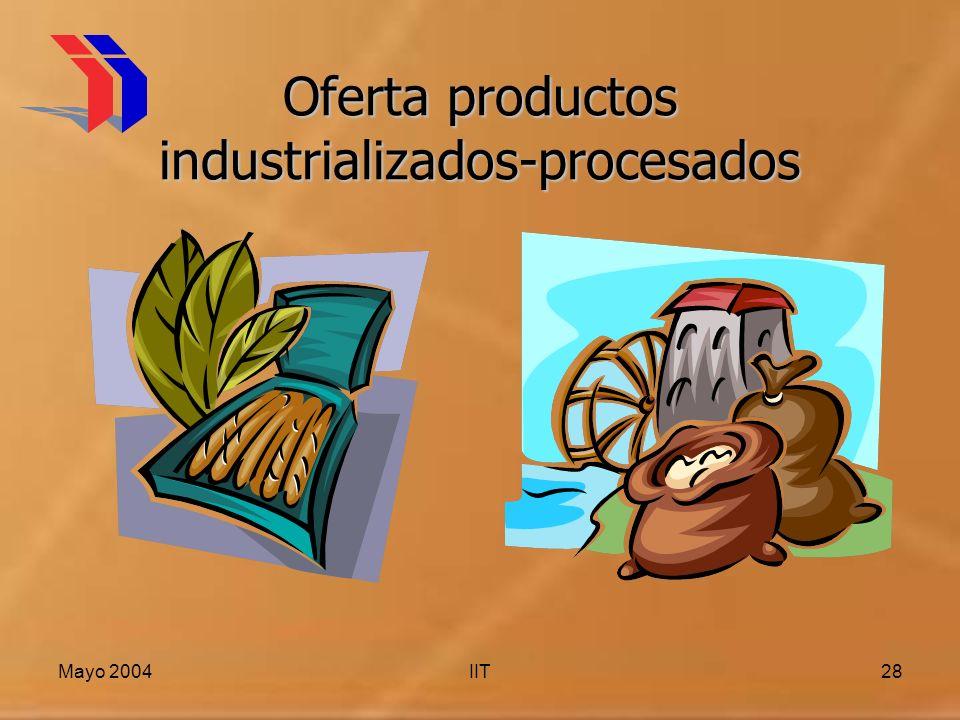 Mayo 2004IIT28 Oferta productos industrializados-procesados
