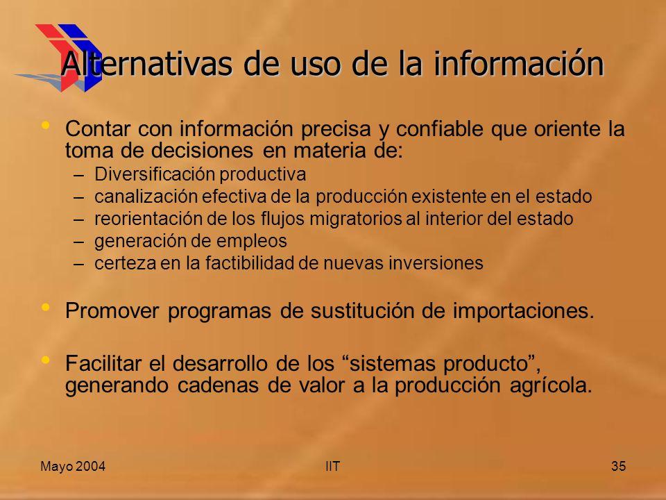 Mayo 2004IIT35 Alternativas de uso de la información Contar con información precisa y confiable que oriente la toma de decisiones en materia de: –Dive