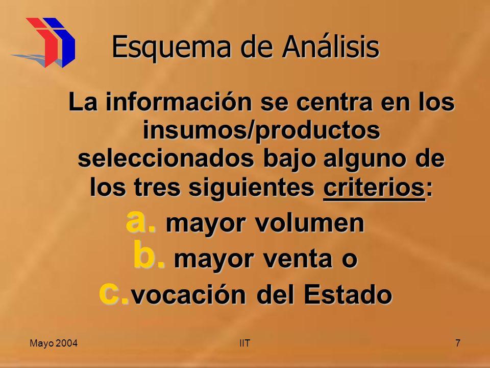 Mayo 2004IIT7 Esquema de Análisis La información se centra en los insumos/productos seleccionados bajo alguno de los tres siguientes criterios: a. may