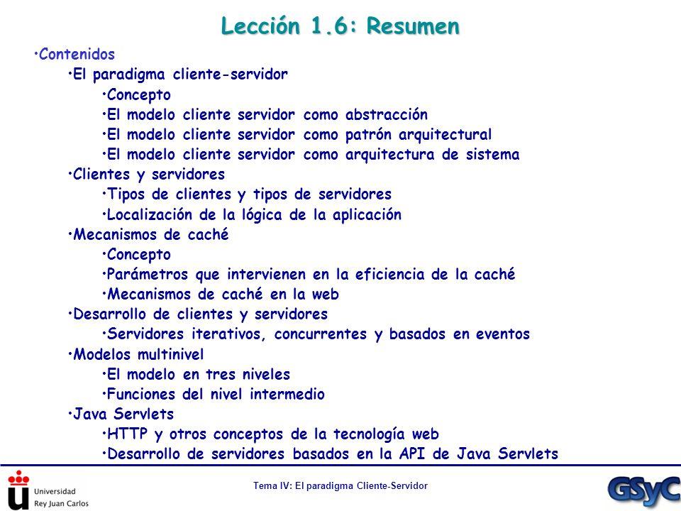 Lección 1.6: Resumen Contenidos El paradigma cliente-servidor Concepto El modelo cliente servidor como abstracción El modelo cliente servidor como pat