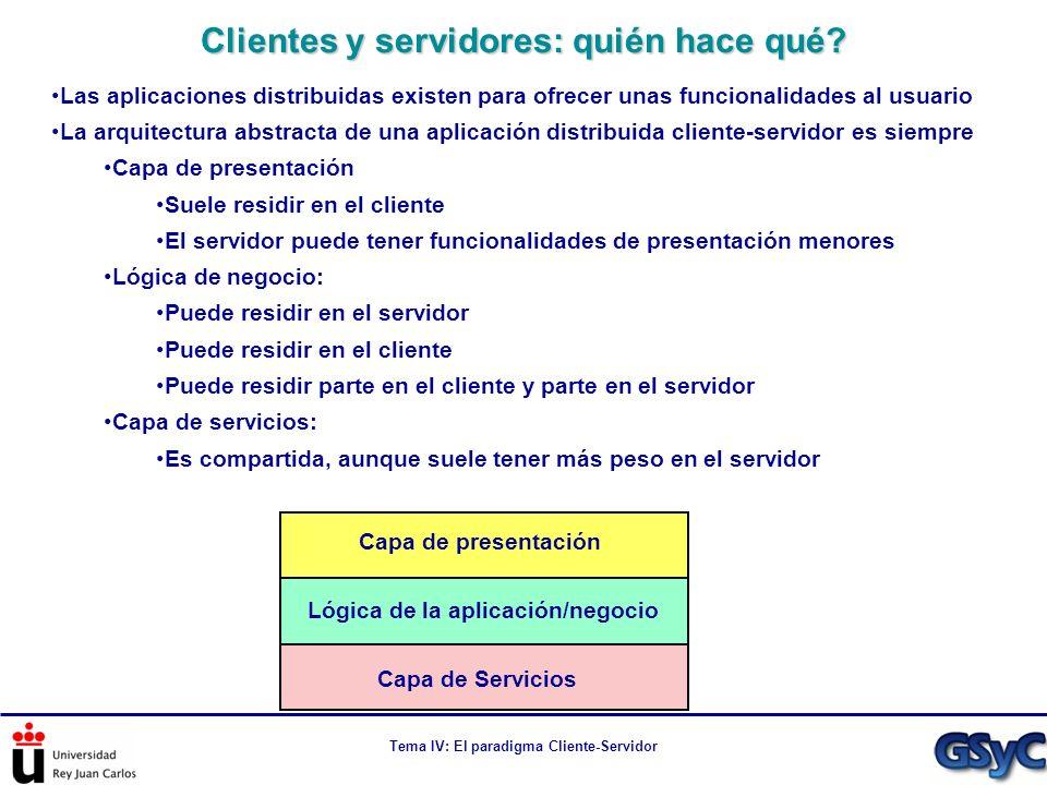 Tema IV: El paradigma Cliente-Servidor Las aplicaciones distribuidas existen para ofrecer unas funcionalidades al usuario La arquitectura abstracta de