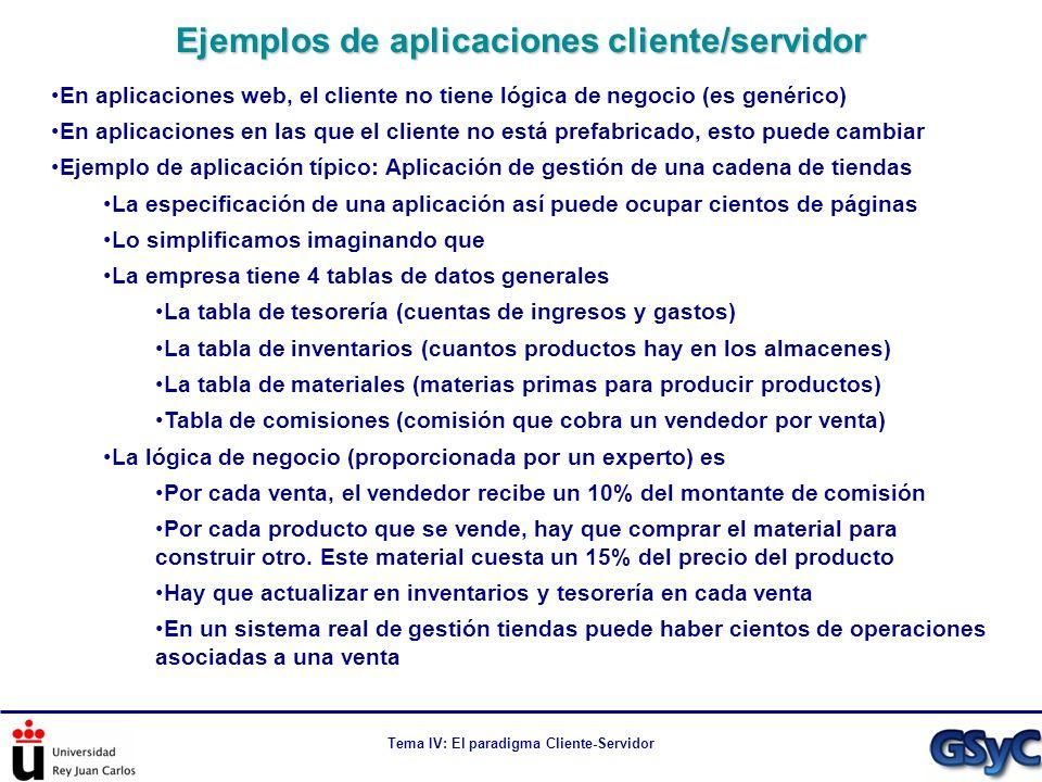 Tema IV: El paradigma Cliente-Servidor En aplicaciones web, el cliente no tiene lógica de negocio (es genérico) En aplicaciones en las que el cliente