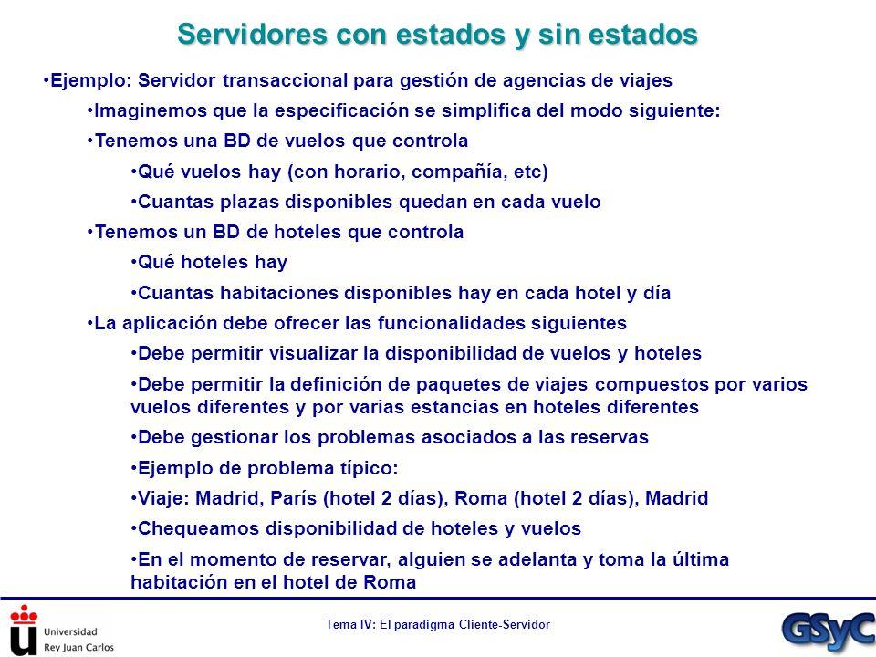 Tema IV: El paradigma Cliente-Servidor Ejemplo: Servidor transaccional para gestión de agencias de viajes Imaginemos que la especificación se simplifi