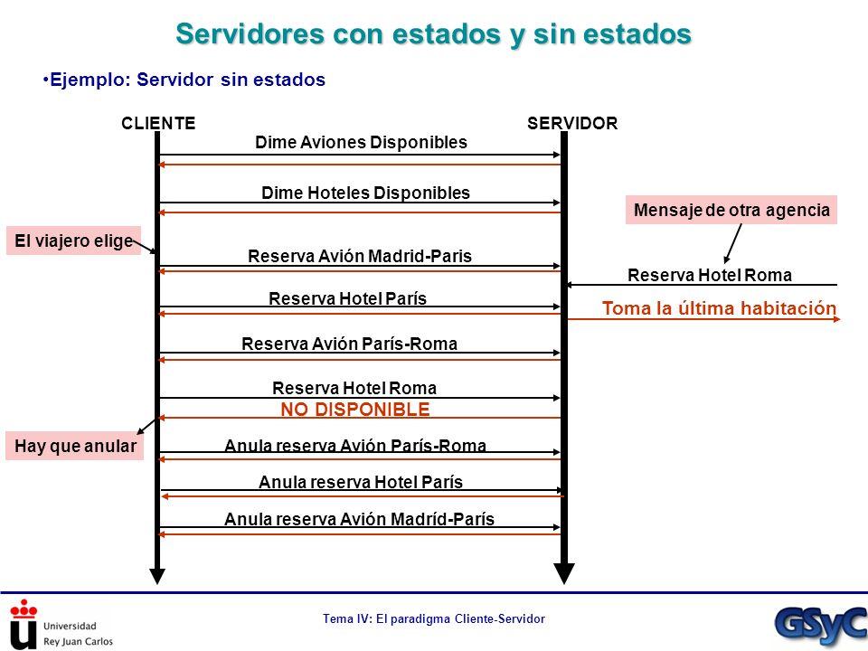 Tema IV: El paradigma Cliente-Servidor Ejemplo: Servidor sin estados Servidores con estados y sin estados Dime Aviones Disponibles Dime Hoteles Dispon