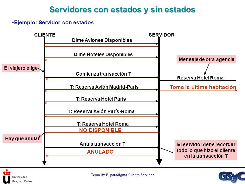 Tema IV: El paradigma Cliente-Servidor Ejemplo: Servidor con estados Servidores con estados y sin estados Dime Aviones Disponibles Dime Hoteles Dispon