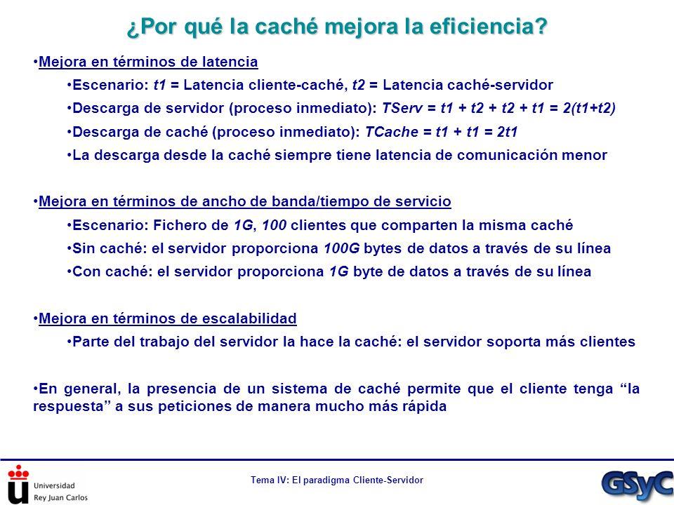 Tema IV: El paradigma Cliente-Servidor Mejora en términos de latencia Escenario: t1 = Latencia cliente-caché, t2 = Latencia caché-servidor Descarga de