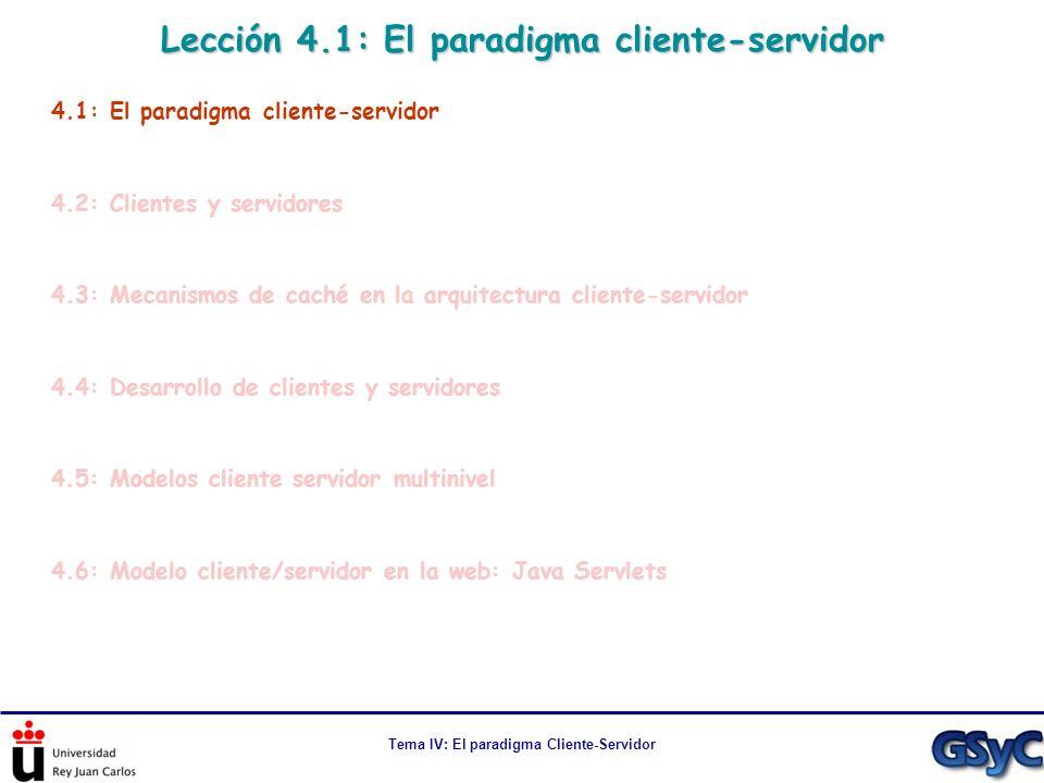 Tema IV: El paradigma Cliente-Servidor El término paradigma/modelo Cliente-Servidor se utiliza en contextos muy diferentes En cada uno de estos contextos, su significado cambia sutilmente Eso es porque el modelo cliente-servidor es a la vez Una abstracción que simplifica el modelo de paso de mensajes Un patrón arquitectural para software distribuido Un patrón de protocolo conversacional Una arquitectura de sistemas distribuidos En todos los casos, hablar de modelo cliente-servidor implica: Que existe una comunicación entre dos entidades Que esas entidades son asimétricas (realizan acciones diferentes) Una de las entidades de denomina cliente El cliente siempre origina el diálogo entre las entidades La otra de las entidades se denomina servidor El servidor siempre presta un servicio al cliente El paradigma Cliente-Servidor