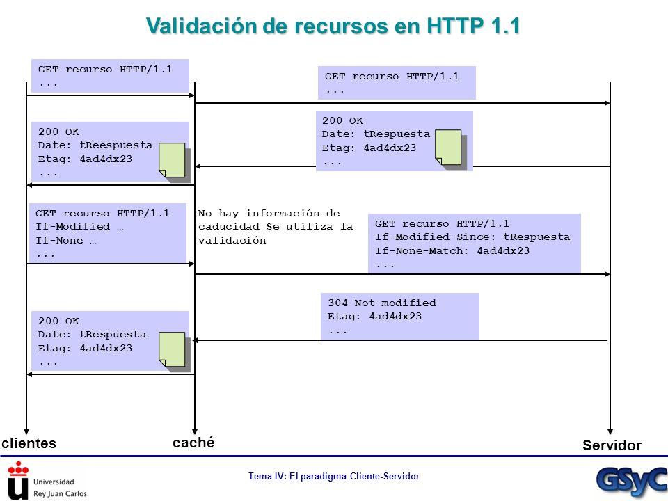 200 OK Date: tReespuesta Etag: 4ad4dx23... Tema IV: El paradigma Cliente-Servidor Validación de recursos en HTTP 1.1 GET recurso HTTP/1.1... GET recur