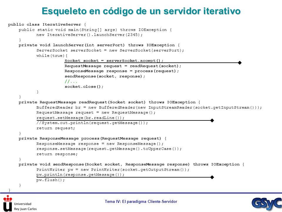 Tema IV: El paradigma Cliente-Servidor Esqueleto en código de un servidor iterativo public class IterativeServer { public static void main(String[] ar