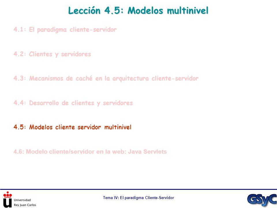 Tema IV: El paradigma Cliente-Servidor Lección 4.5: Modelos multinivel 4.1: El paradigma cliente-servidor 4.2: Clientes y servidores 4.3: Mecanismos d
