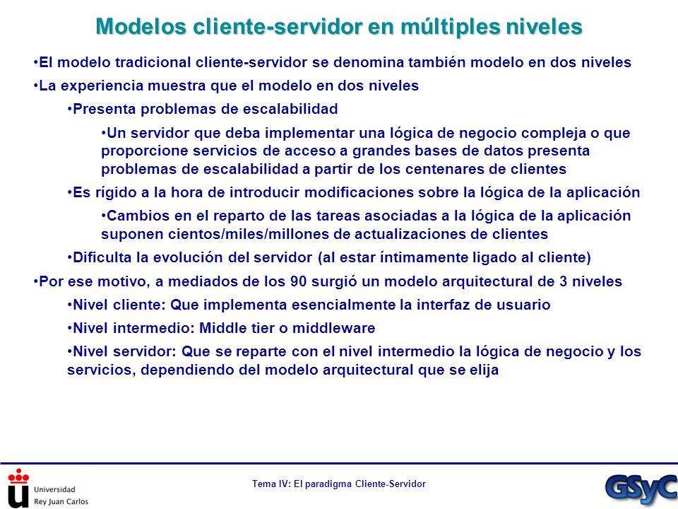 Tema IV: El paradigma Cliente-Servidor El modelo tradicional cliente-servidor se denomina también modelo en dos niveles La experiencia muestra que el