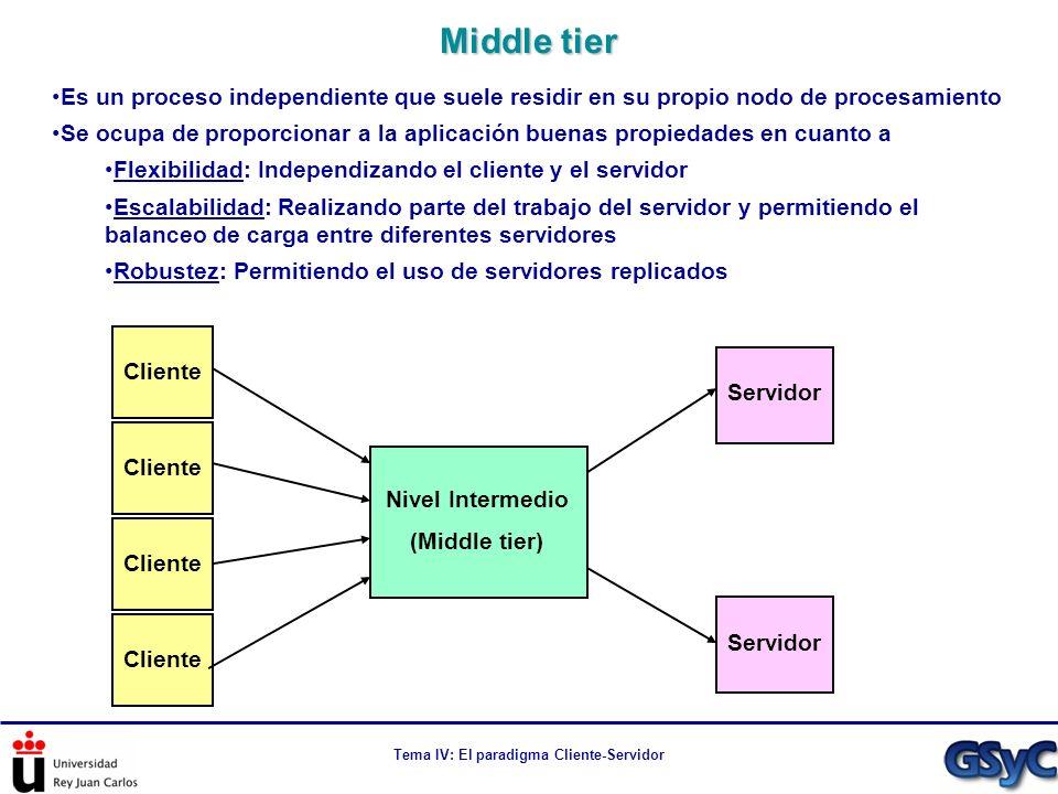 Tema IV: El paradigma Cliente-Servidor Es un proceso independiente que suele residir en su propio nodo de procesamiento Se ocupa de proporcionar a la