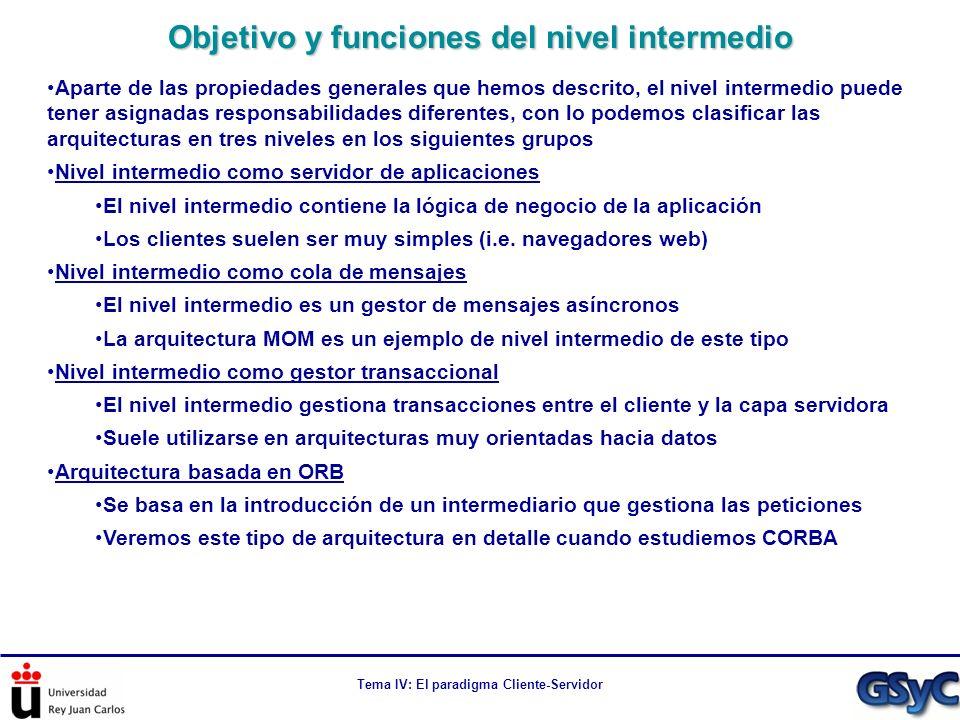 Tema IV: El paradigma Cliente-Servidor Aparte de las propiedades generales que hemos descrito, el nivel intermedio puede tener asignadas responsabilid
