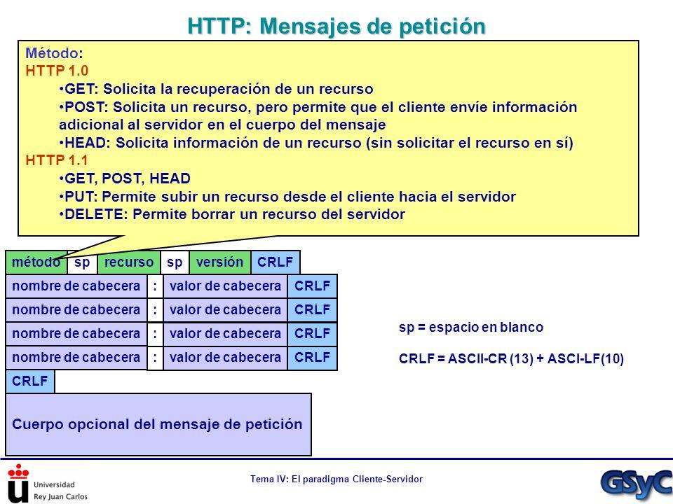 Tema IV: El paradigma Cliente-Servidor HTTP: Mensajes de petición métodosprecursospversiónCRLFnombre de cabecera :valor de cabeceraCRLF nombre de cabe