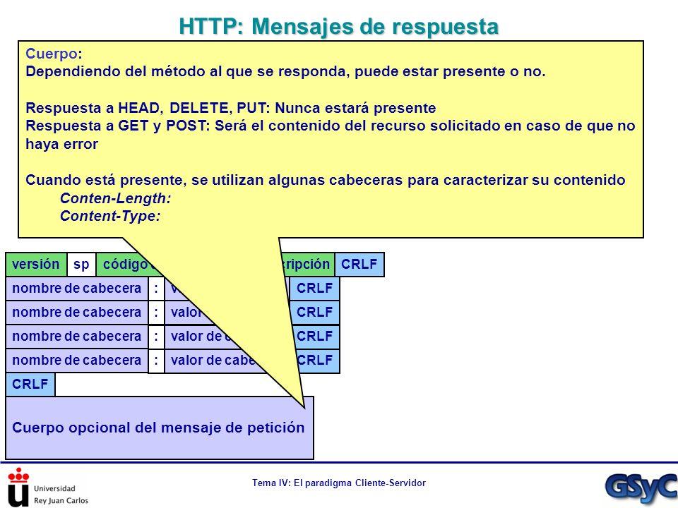 Tema IV: El paradigma Cliente-Servidor HTTP: Mensajes de respuesta versiónspcódigo de estadospdescripciónCRLF nombre de cabecera :valor de cabeceraCRL