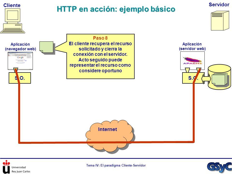 Tema IV: El paradigma Cliente-Servidor HTTP en acción: ejemplo básico Internet S.O. Aplicación (navegador web) Aplicación (servidor web) Cliente Servi