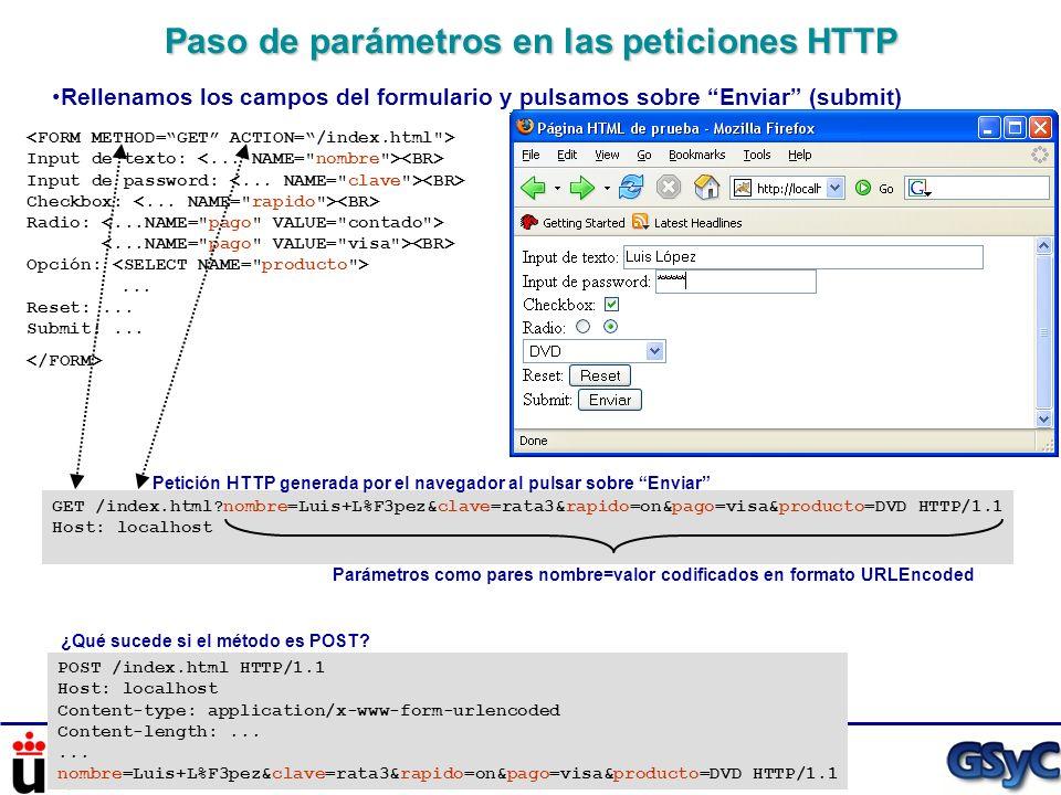 Tema IV: El paradigma Cliente-Servidor Rellenamos los campos del formulario y pulsamos sobre Enviar (submit) Paso de parámetros en las peticiones HTTP