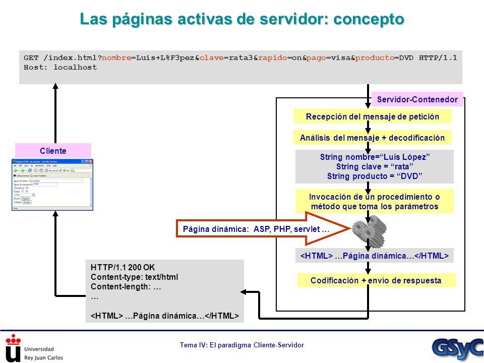 Tema IV: El paradigma Cliente-Servidor Las páginas activas de servidor: concepto GET /index.html?nombre=Luis+L%F3pez&clave=rata3&rapido=on&pago=visa&p