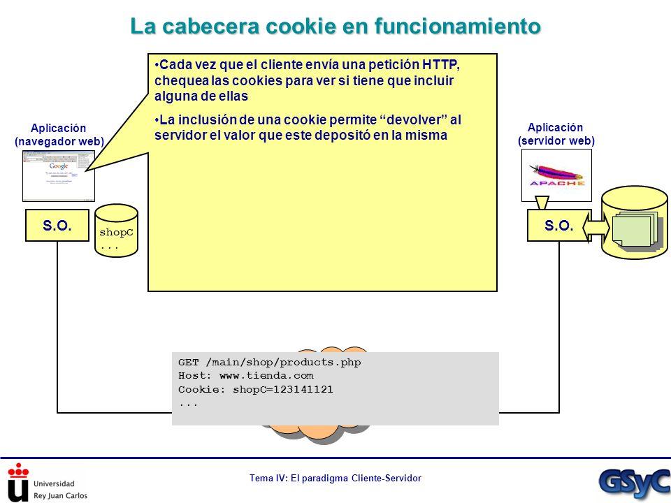 Tema IV: El paradigma Cliente-Servidor La cabecera cookie en funcionamiento Internet S.O. Aplicación (navegador web) Aplicación (servidor web) Cada ve