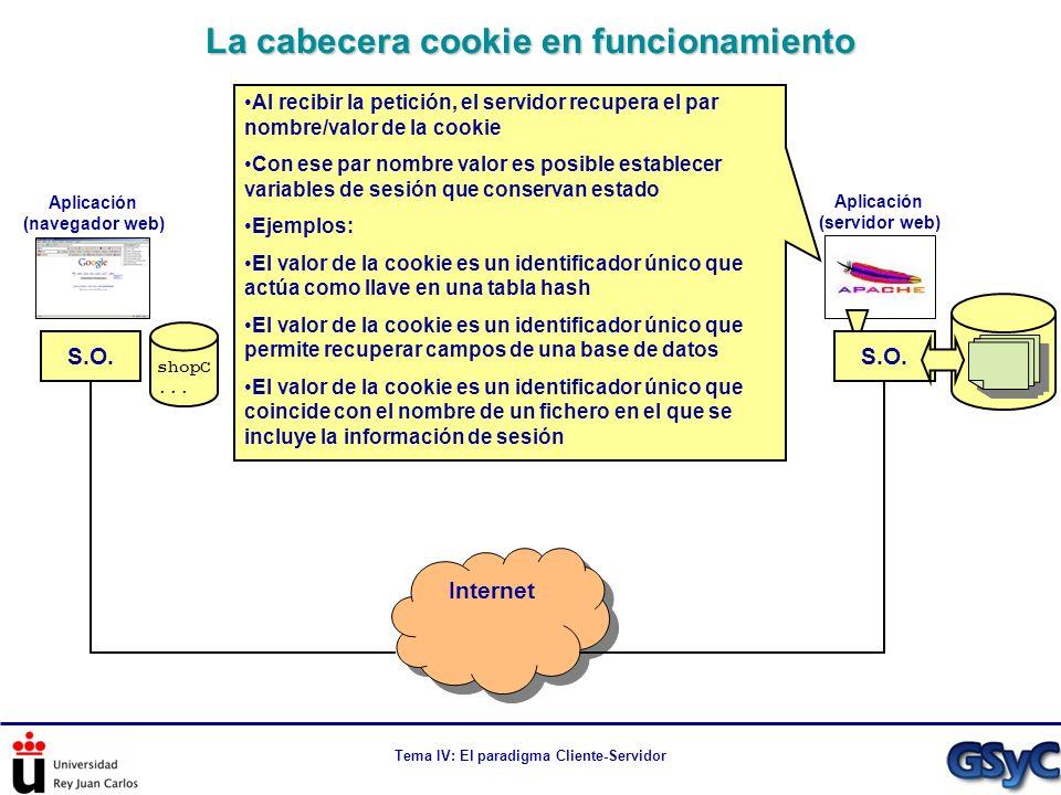 Tema IV: El paradigma Cliente-Servidor La cabecera cookie en funcionamiento Internet S.O. Aplicación (navegador web) Aplicación (servidor web) Al reci