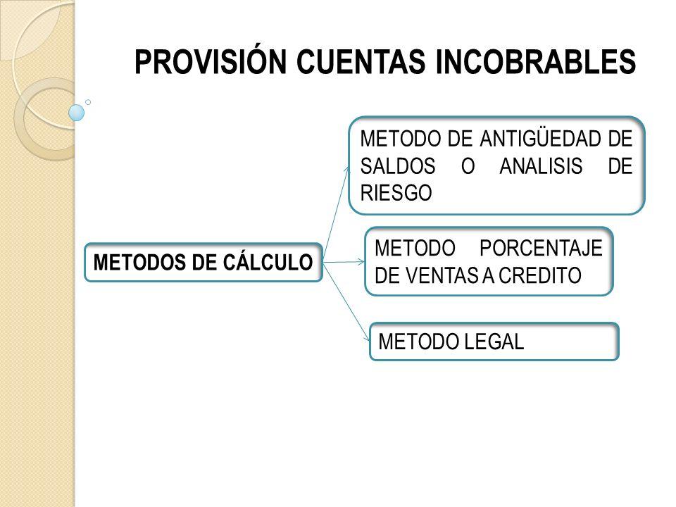 PROVISIÓN CUENTAS INCOBRABLES METODOS DE CÁLCULO METODO DE ANTIGÜEDAD DE SALDOS O ANALISIS DE RIESGO METODO PORCENTAJE DE VENTAS A CREDITO METODO LEGAL