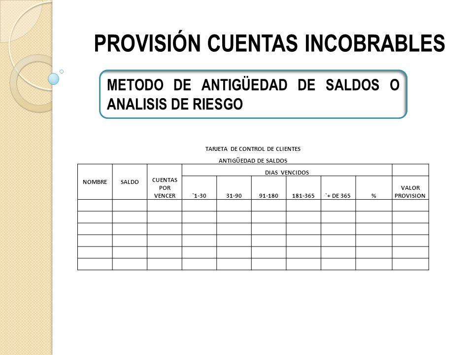 PROVISIÓN CUENTAS INCOBRABLES METODO DE ANTIGÜEDAD DE SALDOS O ANALISIS DE RIESGO TARJETA DE CONTROL DE CLIENTES ANTIGÜEDAD DE SALDOS NOMBRESALDO CUENTAS POR VENCER DIAS VENCIDOS `1-3031-9091-180181-365`+ DE 365% VALOR PROVISION