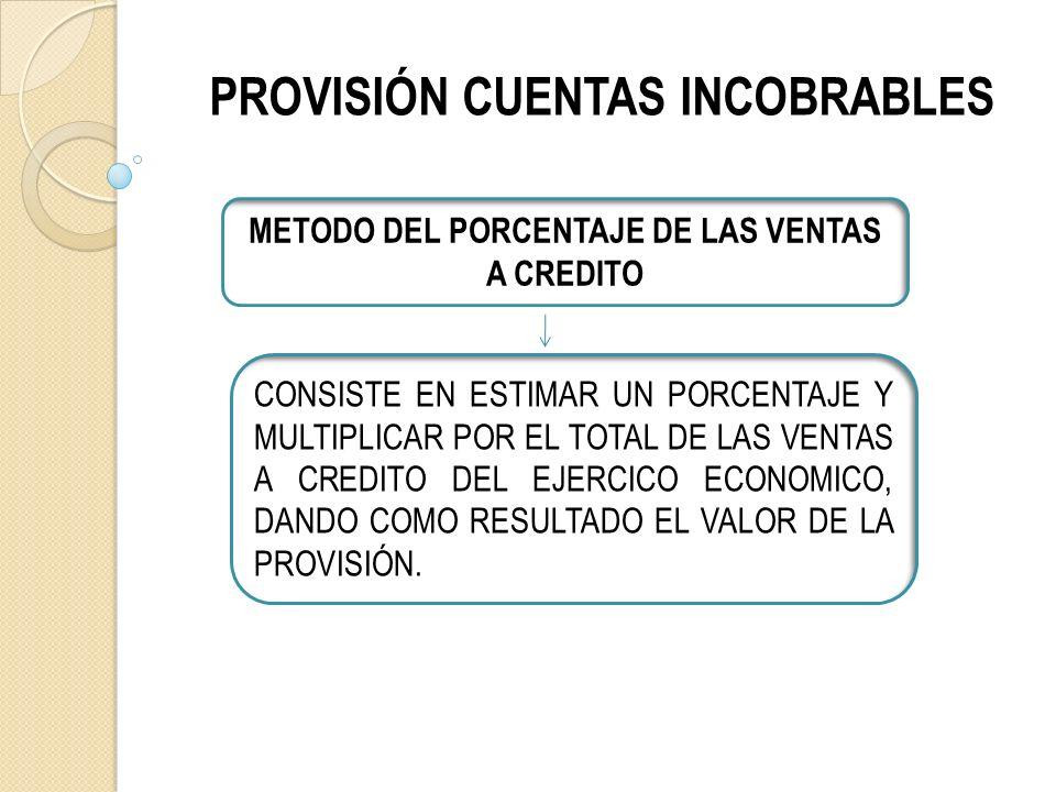 PROVISIÓN CUENTAS INCOBRABLES METODO DEL PORCENTAJE DE LAS VENTAS A CREDITO CONSISTE EN ESTIMAR UN PORCENTAJE Y MULTIPLICAR POR EL TOTAL DE LAS VENTAS A CREDITO DEL EJERCICO ECONOMICO, DANDO COMO RESULTADO EL VALOR DE LA PROVISIÓN.