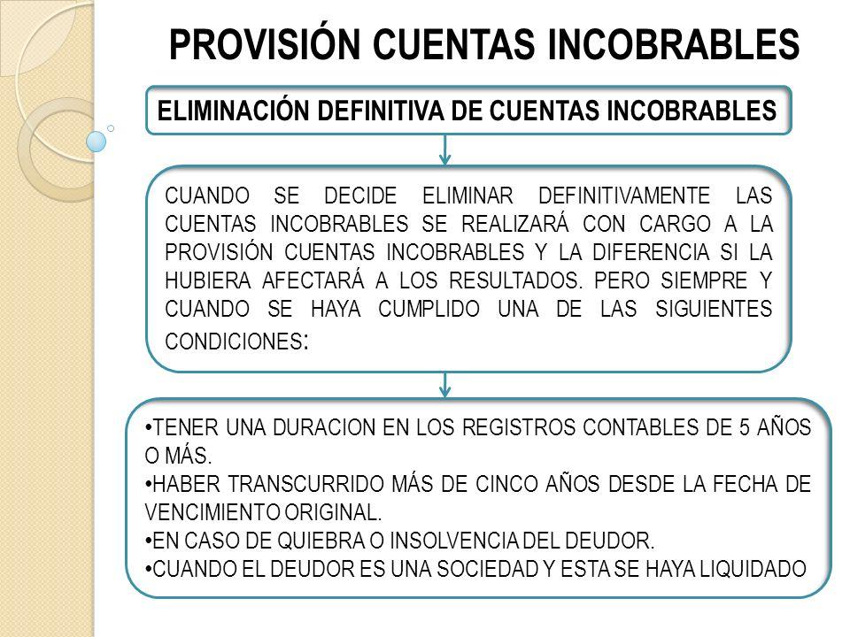 PROVISIÓN CUENTAS INCOBRABLES ELIMINACIÓN DEFINITIVA DE CUENTAS INCOBRABLES CUANDO SE DECIDE ELIMINAR DEFINITIVAMENTE LAS CUENTAS INCOBRABLES SE REALIZARÁ CON CARGO A LA PROVISIÓN CUENTAS INCOBRABLES Y LA DIFERENCIA SI LA HUBIERA AFECTARÁ A LOS RESULTADOS.